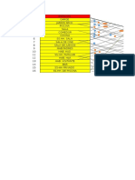Fluxograma de Diseño