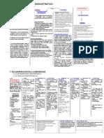 001. Derecho Procesal Administrativo
