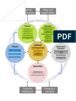 Process Maps - IsO9001-2015