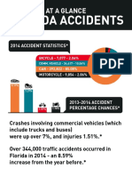 At a Glance Florida Traffic Accidents Trends
