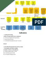 Scorecard - SUSTAINABILITY CSR 3 - final.pptx