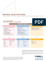 Plastic Material Selection Guide