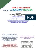 Anatomía y Fisiología de La Sexualidad Humana