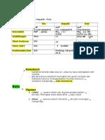 SALURAN EMPEDU - dr. Wendell Ken - 23 April 2013.docx