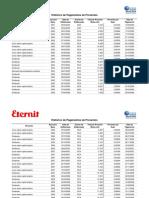 Histórico de Dividendos - 2015-12 Dezembro