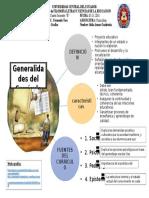 Generalidades Del Curriculo