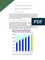 Analisis de Industria Retail