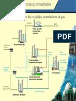 PROCESOSINDUSTRIALESProceso de absorción, recuperacion de licuables.pdf