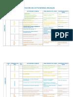 Elaboración de Actividades i Bimestre 2015
