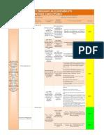 Priority Program Accountability Report Card (PPARC) 2013