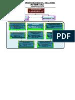 .2 Struktur Pembina Osis Smp Negeri 14 Palu