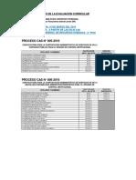 Resultados PCAS 005 008