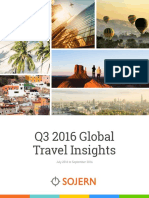 2016 Q3 Global Travel Insights Report - Sojern
