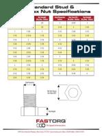 Standard Stud Heavy Hex Nut Specs Peste 4 Inch