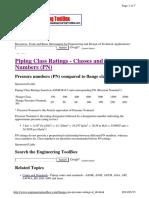 ASME Flange & PN Rating