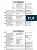 000 Be Bpharm Bhmct Nc Exam Schedule Tentative 2011 Batch Only