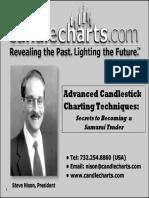Advance Candlestick Pattern