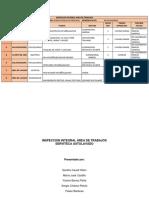 Inspeccion Integral Area de Trabajos-final (1)