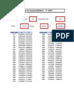 Taller metodos de produccion, propiedades