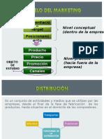 CLASES CANALES DE DISTRIBUCION 20.ppt