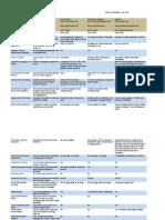 Document Viewer Comparison