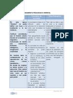 Historia de Las Ideas Pedagogicas PARTE 1