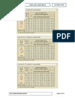Tabla de luminarias.pdf