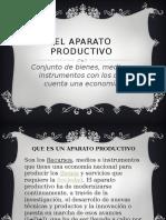 elaparatoproductivo-130503110905-phpapp02
