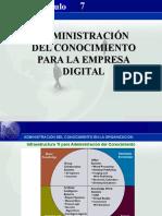 Administración del Conocimiento para la Empresa Digital.ppt