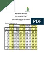 Tabela de Vencimentos básicos - Professor Universitário 2014.pdf