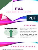 Eva Finanzas