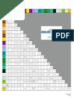 Bohler Colour Chart