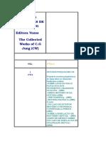 Obras Completas de Cg Jung - Lista