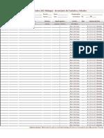 Formulario de Inventarios