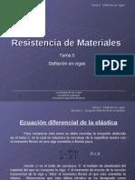 Resistencia de Materiales Tema 5.pdf