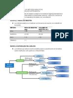 1.1 Clasificación de Los Métodos Analiticos