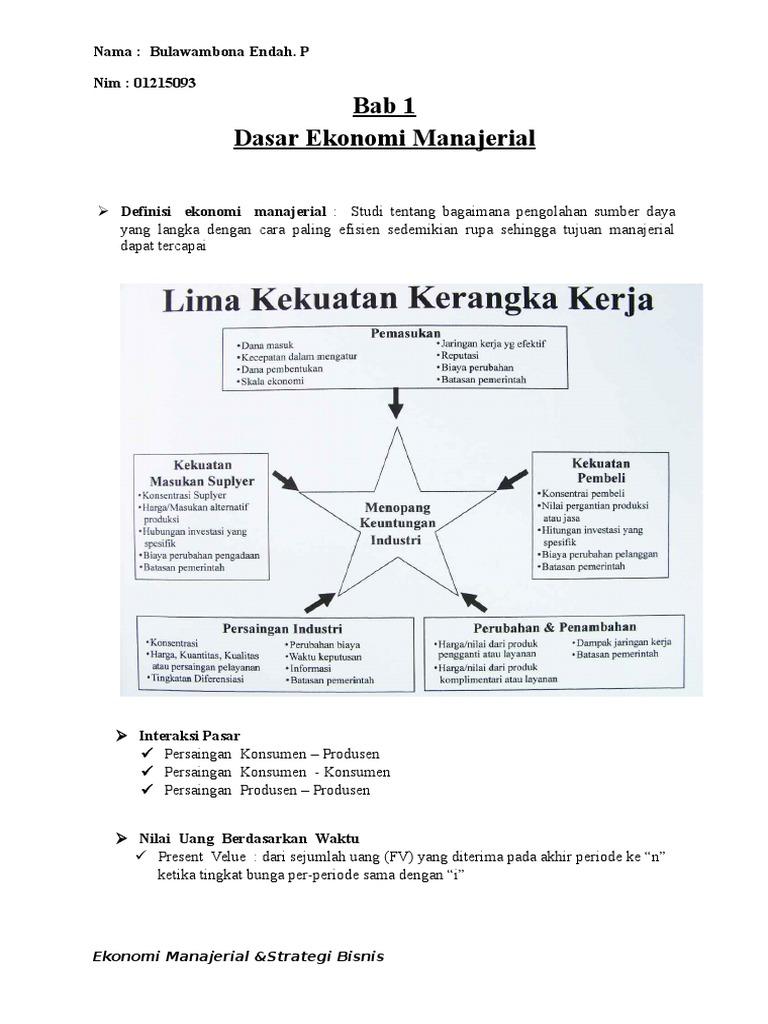 Ekonomi manajerial ccuart Image collections