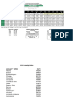 2010 Department of State Foreign Service Salary Tables
