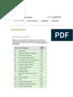 myplan com    skills profiler report    summary analysis html