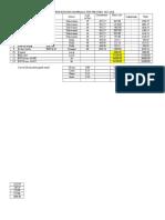 data-2015-2016(GF+FF(SF)) - Copy.xlsx