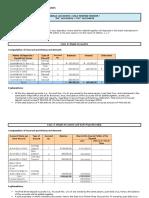 PDIC Maximum Deposit Insurance Coverage