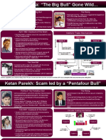 harshad mehta and ketan  parikh scam