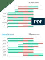 achievement standard results - mpb  2