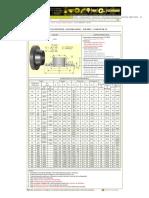 Val Aço » Produtos » Flanges » Com Pescoço (Welding Neck) - DIN » DIN 2633 - PN 16.pdf