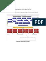 Diagramas de La Empresa Codensa Mixto