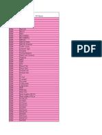 WindCatcherGSM KPI Mapping