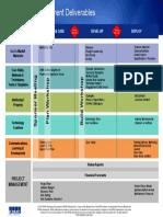 AD Deliverables Framework FY10_Final