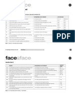 F2F 2ND ORAL PLACEMENT TEST.pdf