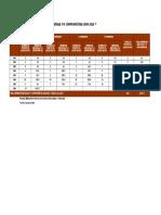 Montos de Inversion Ejecutada Y-o Comprometida 08-03-16