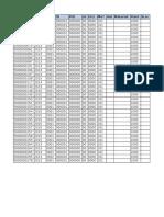 Service Entry Sheet DN Duplication